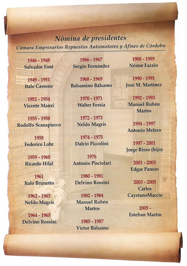 nomina-presidentes